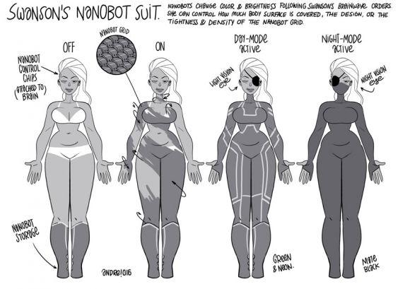 NOTHIN' PERSONAL: Swanson´s nanobot suit